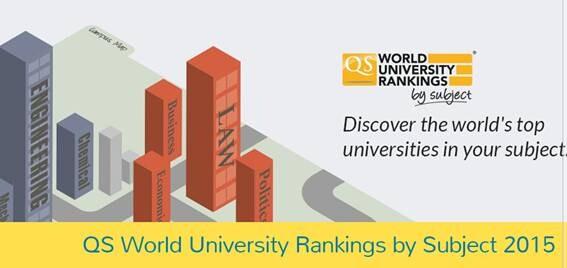 最新世界大学专业排名--澳洲篇
